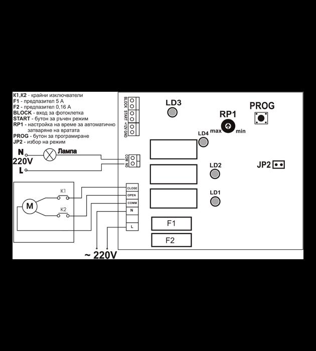 контролен-блок-за-гаражна-врата-M20AF-описание
